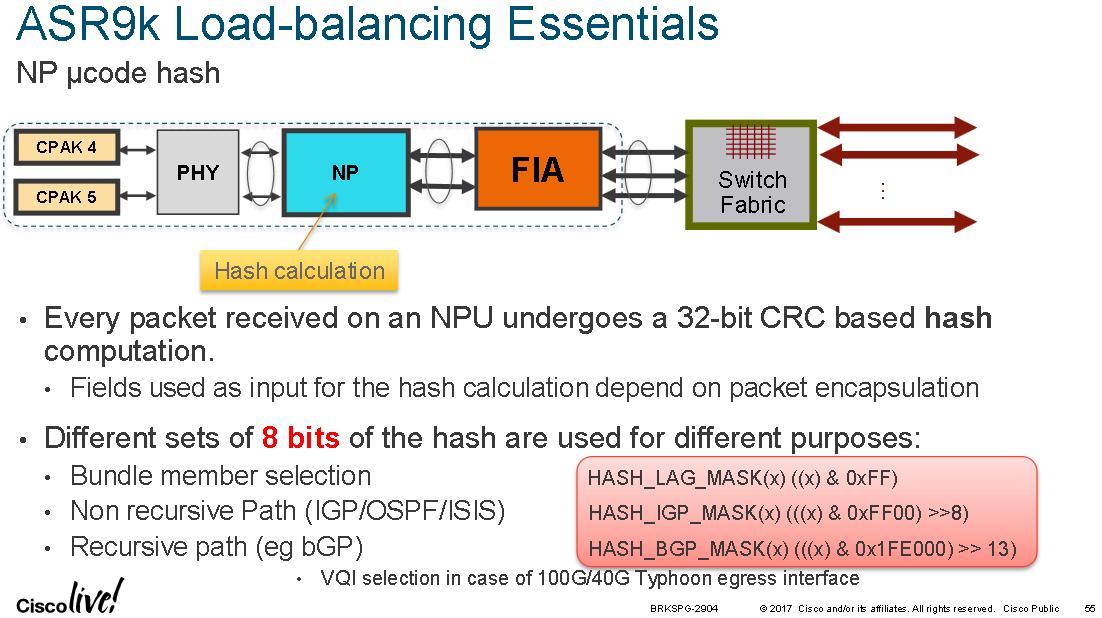 ASR9000 Load-Balancing